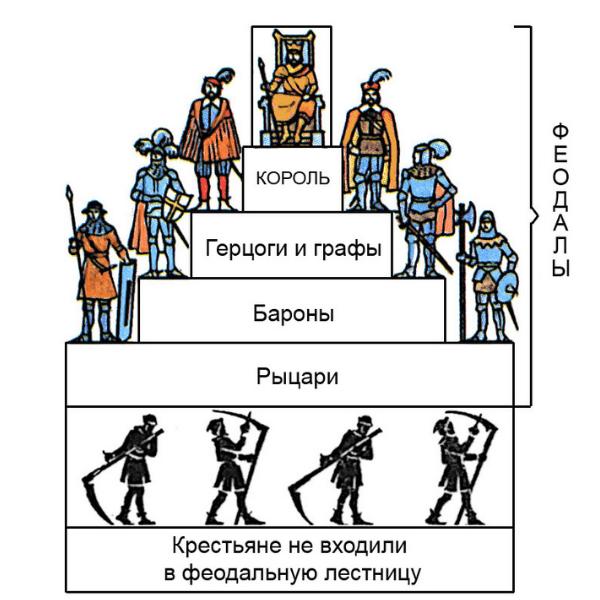 кто такой альфа - иерархическая пирамида